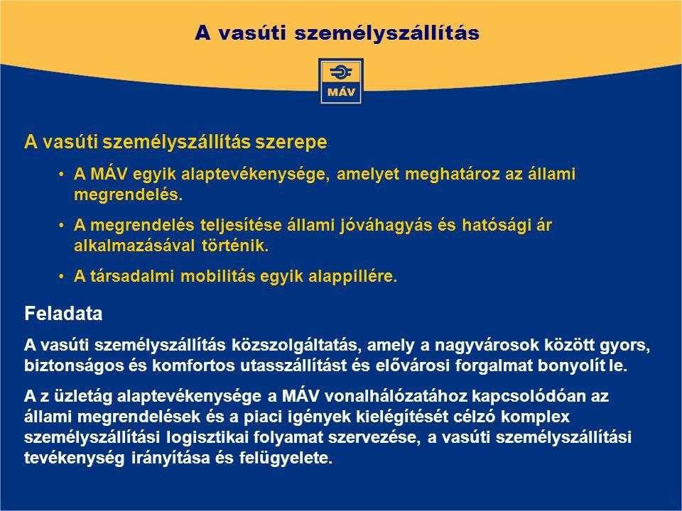 A vasúti személyszállítás A vasúti személyszállítás szerepe A MÁV egyik alaptevékenysége, amelyet meghatároz az állami megrendelés.