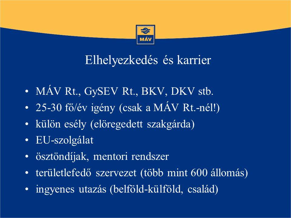 Elhelyezkedés és karrier MÁV Rt., GySEV Rt., BKV, DKV stb. 25-30 fő/év igény (csak a MÁV Rt.-nél!) külön esély (elöregedett szakgárda) EU-szolgálat ös