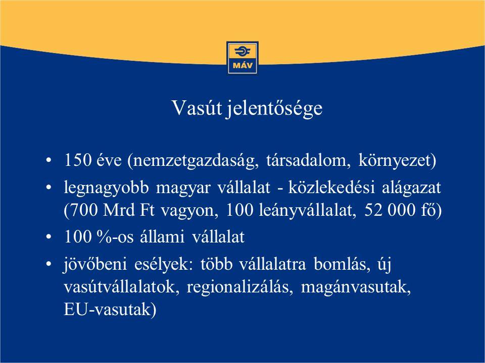 Vasút jelentősége 150 éve (nemzetgazdaság, társadalom, környezet) legnagyobb magyar vállalat - közlekedési alágazat (700 Mrd Ft vagyon, 100 leányválla