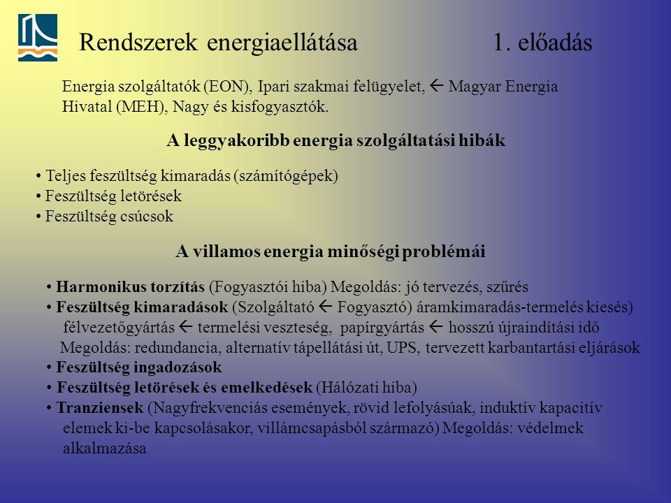 Rendszerek energiaellátása 1. előadás A villamos energia minőségi problémái Energia szolgáltatók (EON), Ipari szakmai felügyelet,  Magyar Energia Hiv
