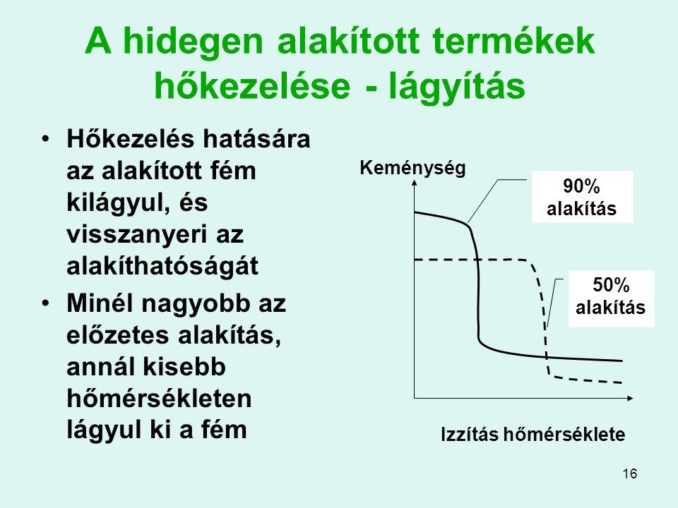 16 A hidegen alakított termékek hőkezelése - lágyítás Hőkezelés hatására az alakított fém kilágyul, és visszanyeri az alakíthatóságát Minél nagyobb az