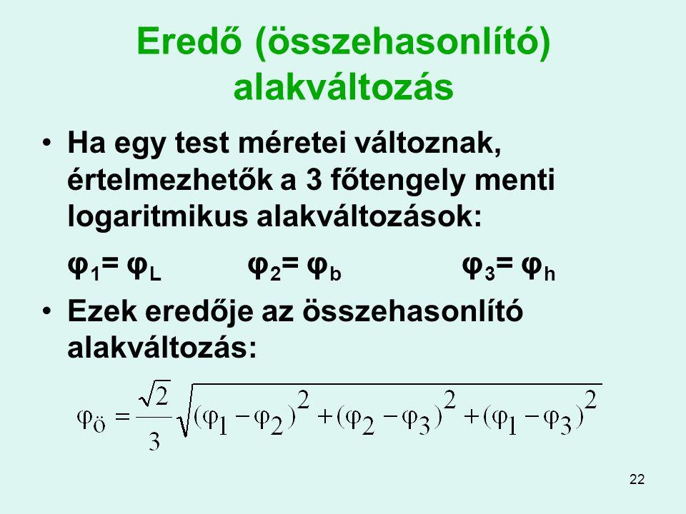 22 Eredő (összehasonlító) alakváltozás Ha egy test méretei változnak, értelmezhetők a 3 főtengely menti logaritmikus alakváltozások: φ 1 = φ L φ 2 = φ