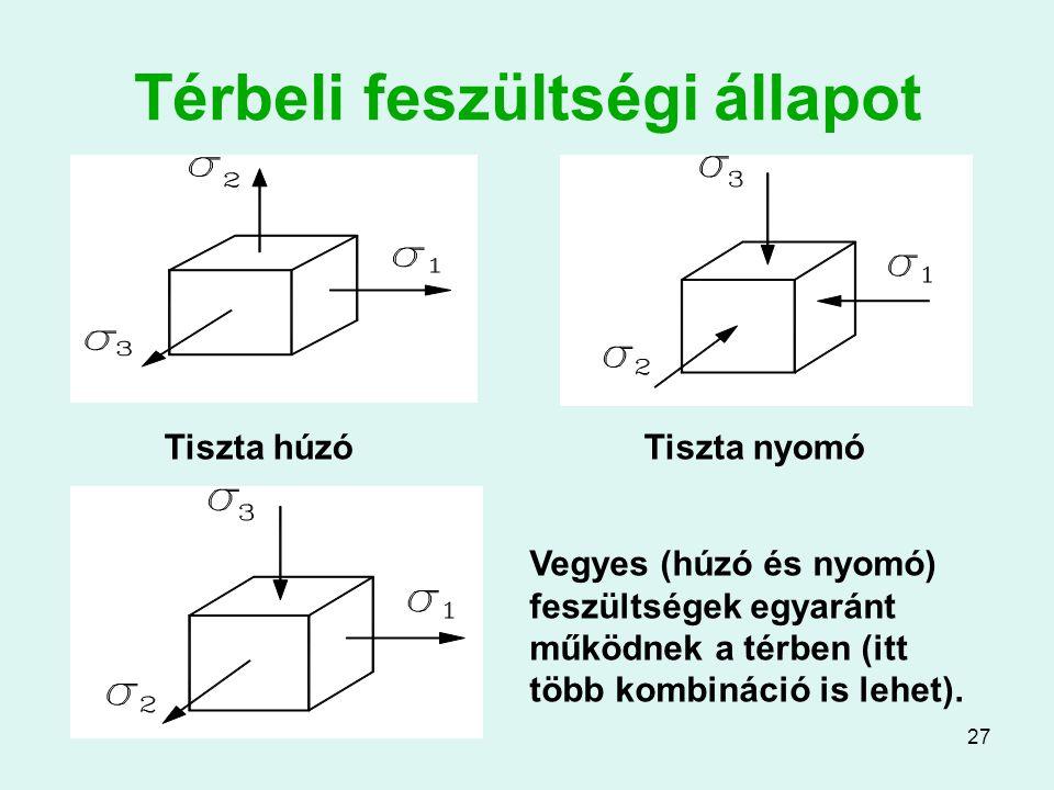 27 Térbeli feszültségi állapot Tiszta húzó Tiszta nyomó Vegyes (húzó és nyomó) feszültségek egyaránt működnek a térben (itt több kombináció is lehet).