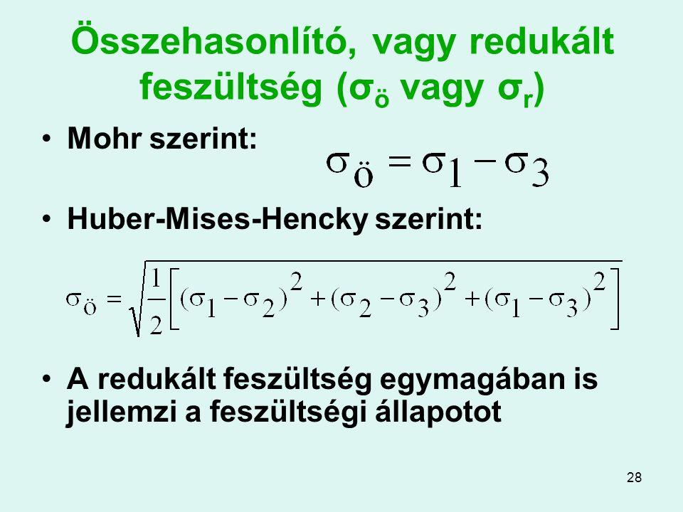 28 Összehasonlító, vagy redukált feszültség (σ ö vagy σ r ) Mohr szerint: Huber-Mises-Hencky szerint: A redukált feszültség egymagában is jellemzi a f
