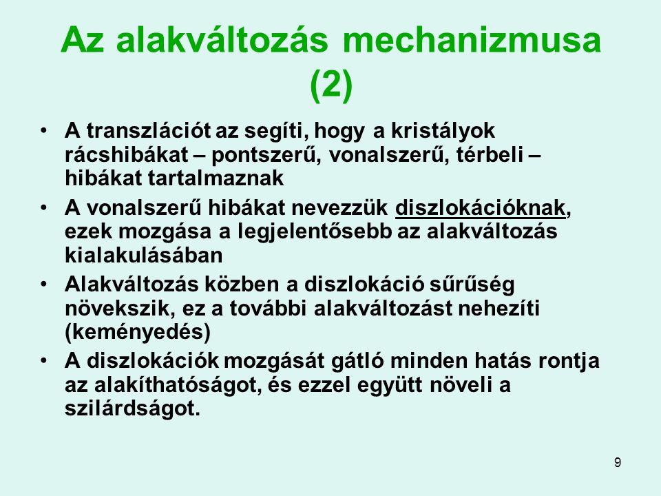 9 Az alakváltozás mechanizmusa (2) A transzlációt az segíti, hogy a kristályok rácshibákat – pontszerű, vonalszerű, térbeli – hibákat tartalmaznak A v