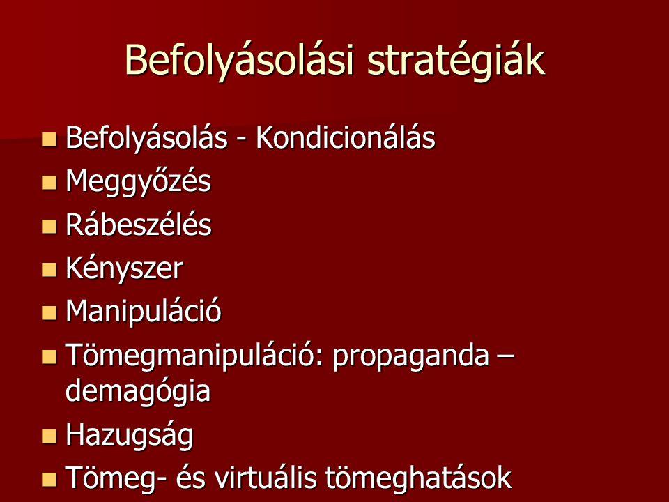 Befolyásolási stratégiák Befolyásolás - Kondicionálás Befolyásolás - Kondicionálás Meggyőzés Meggyőzés Rábeszélés Rábeszélés Kényszer Kényszer Manipul