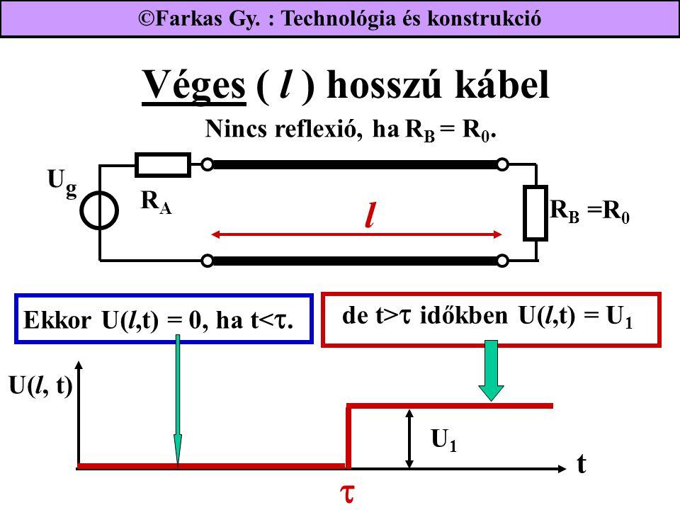 Véges ( l ) hosszú kábel UgUg RARA RBRB =R 0 t U(l, t) U1U1  Nincs reflexió, ha R B = R 0. Ekkor U(l,t) = 0, ha t< . de t>  időkben U(l,t) = U 1 ©F