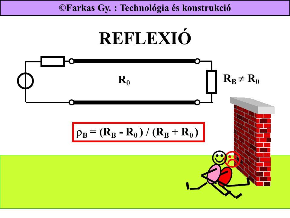 REFLEXIÓ   B = (R B - R 0 ) / (R B + R 0 ) R B  R 0 R0R0 ©Farkas Gy. : Technológia és konstrukció