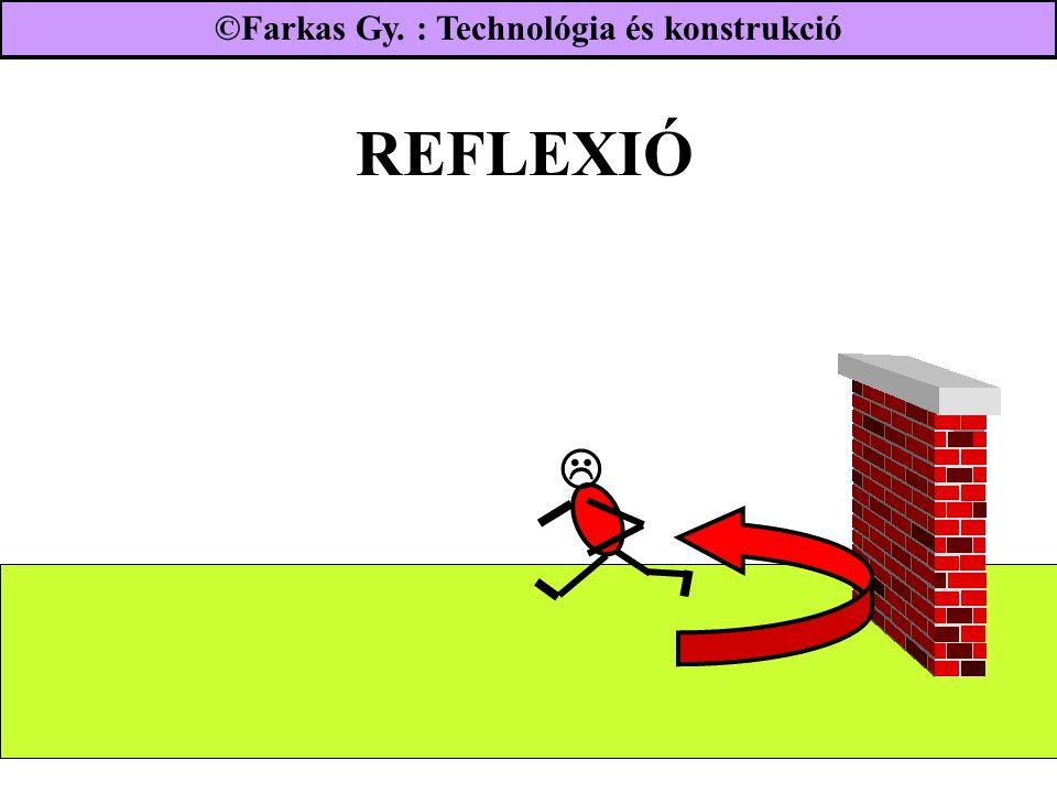 REFLEXIÓ  ©Farkas Gy. : Technológia és konstrukció