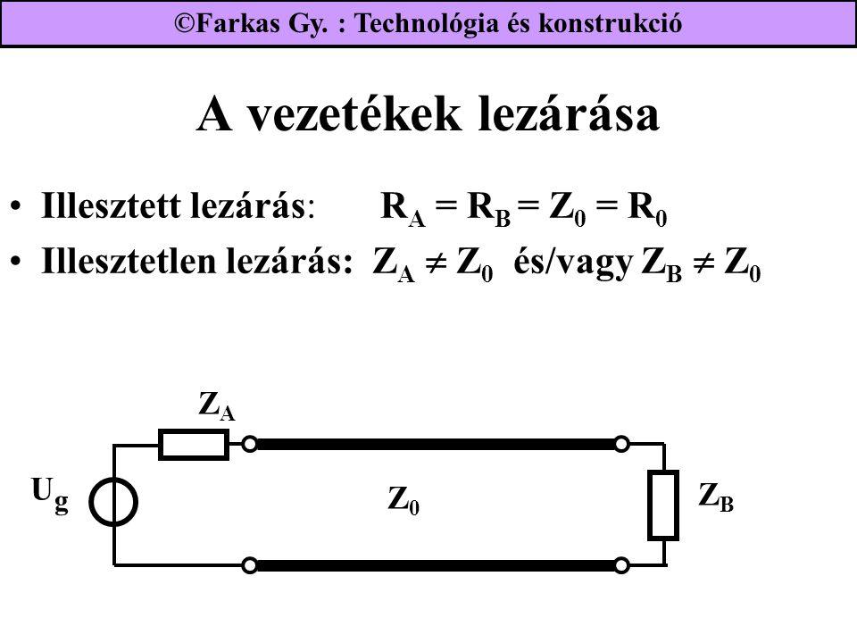 A vezetékek lezárása Illesztett lezárás: R A = R B = Z 0 = R 0 Illesztetlen lezárás: Z A  Z 0 és/vagy Z B  Z 0 UgUg ZAZA ZBZB Z0Z0 ©Farkas Gy.