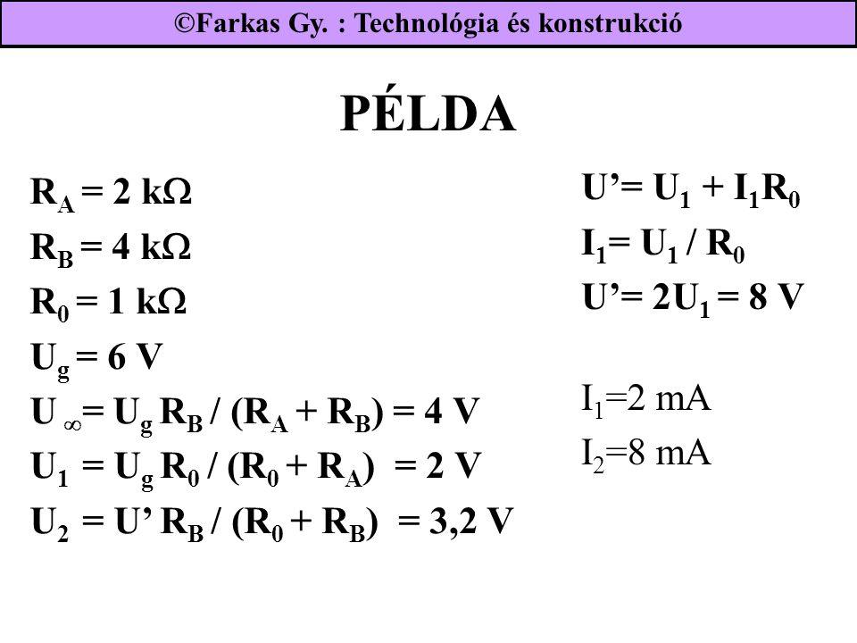 PÉLDA R A = 2 k  R B = 4 k  R 0 = 1 k  U g = 6 V U  = U g R B / (R A + R B ) = 4 V U 1 = U g R 0 / (R 0 + R A ) = 2 V U 2 = U' R B / (R 0 + R B ) = 3,2 V U'= U 1 + I 1 R 0 I 1 = U 1 / R 0 U'= 2U 1 = 8 V I 1 =2 mA I 2 =8 mA ©Farkas Gy.