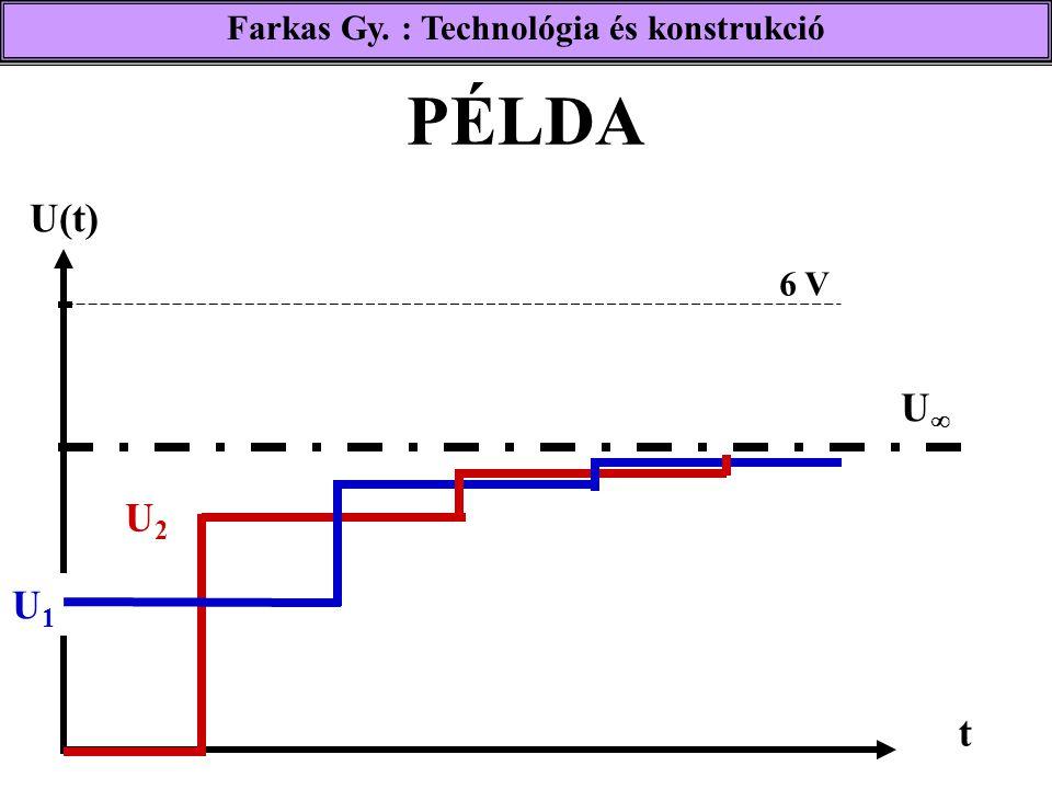 PÉLDA Farkas Gy. : Technológia és konstrukció U(t) 6 V UU 2 U2U2 U1U1 t
