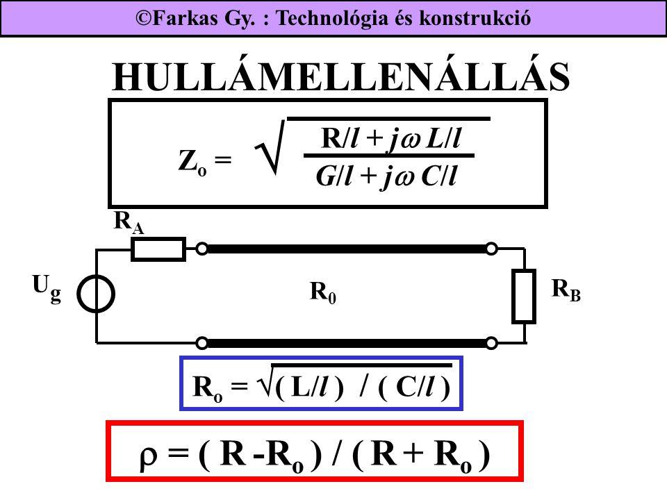 HULLÁMELLENÁLLÁS UgUg RARA RBRB R0R0  = ( R -R o ) / ( R + R o ) ©Farkas Gy. : Technológia és konstrukció  R/l + j  L/l G/l + j  C/l Z o = R o = 
