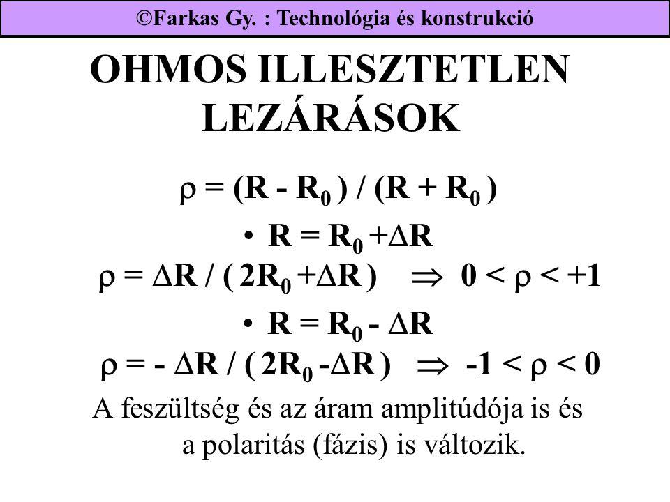OHMOS ILLESZTETLEN LEZÁRÁSOK  = (R - R 0 ) / (R + R 0 ) R = R 0 +  R  =  R / ( 2R 0 +  R )  0 <  < +1 R = R 0 -  R  = -  R / ( 2R 0 -  R )  -1 <  < 0 A feszültség és az áram amplitúdója is és a polaritás (fázis) is változik.