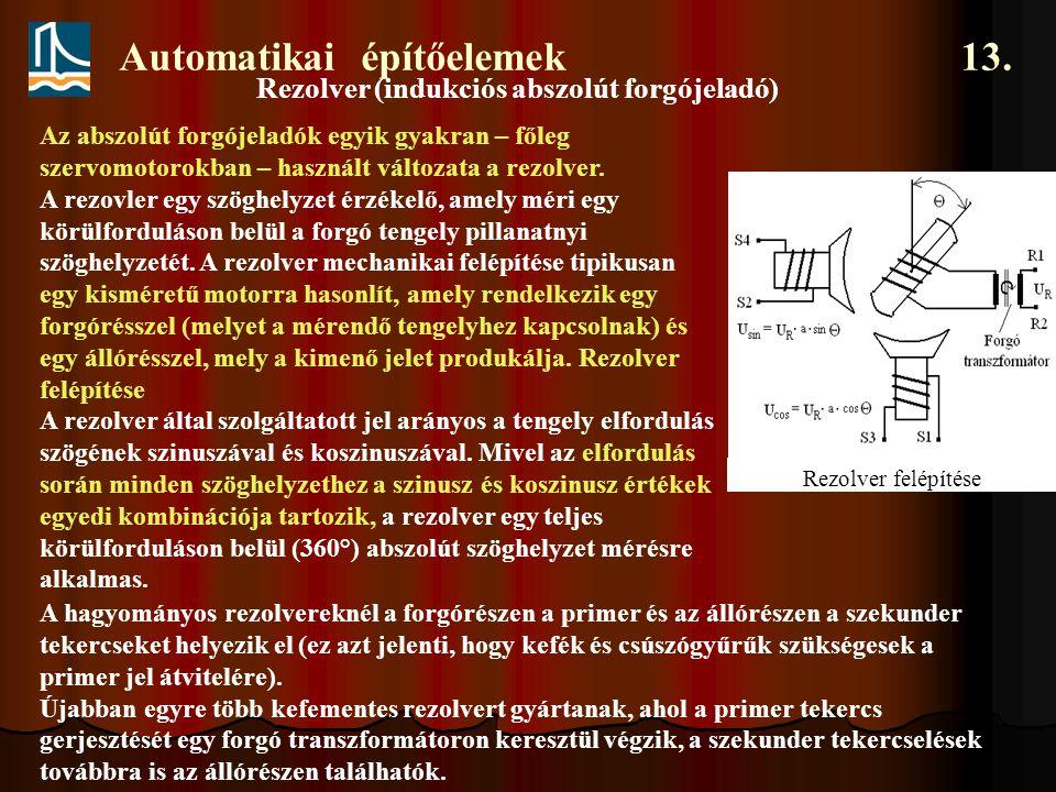 Automatikai építőelemek 13. Rezolver (indukciós abszolút forgójeladó) Az abszolút forgójeladók egyik gyakran – főleg szervomotorokban – használt válto