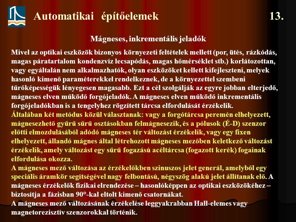 Automatikai építőelemek 13. Mágneses, inkrementális jeladók Mivel az optikai eszközök bizonyos környezeti feltételek mellett (por, ütés, rázkódás, mag