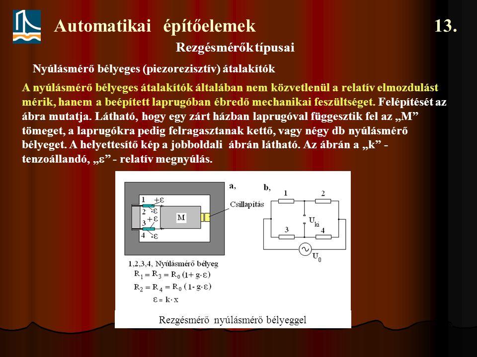 Automatikai építőelemek 13. Rezgésmérők típusai Nyúlásmérő bélyeges (piezorezisztív) átalakítók Rezgésmérő nyúlásmérő bélyeggel A nyúlásmérő bélyeges