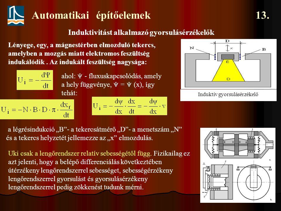 Automatikai építőelemek 13. Induktivitást alkalmazó gyorsulásérzékelők Induktív gyorsulásérzékelő Lényege, egy, a mágnestérben elmozduló tekercs, amel