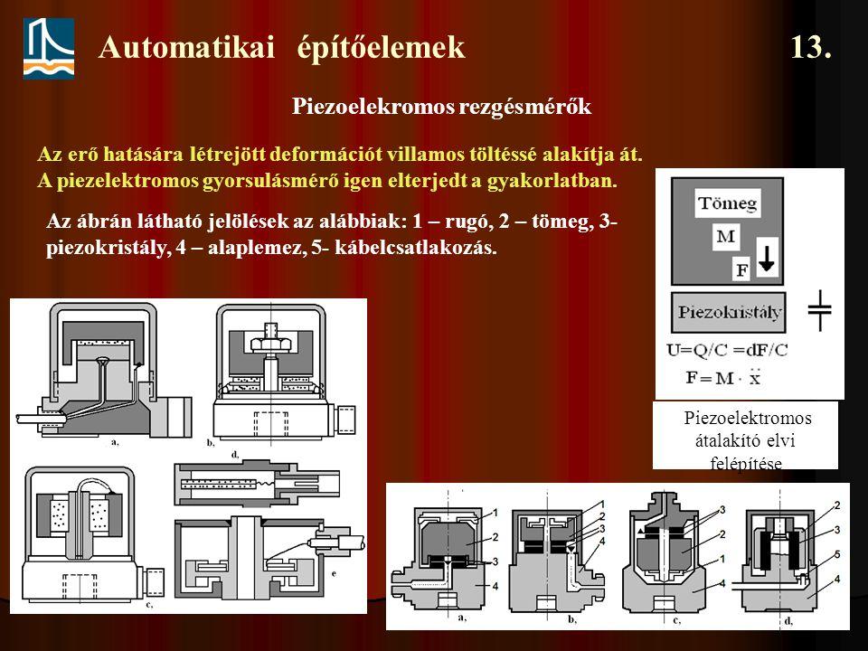 Automatikai építőelemek 13. Piezoelekromos rezgésmérők Piezoelektromos átalakító elvi felépítése Az erő hatására létrejött deformációt villamos töltés