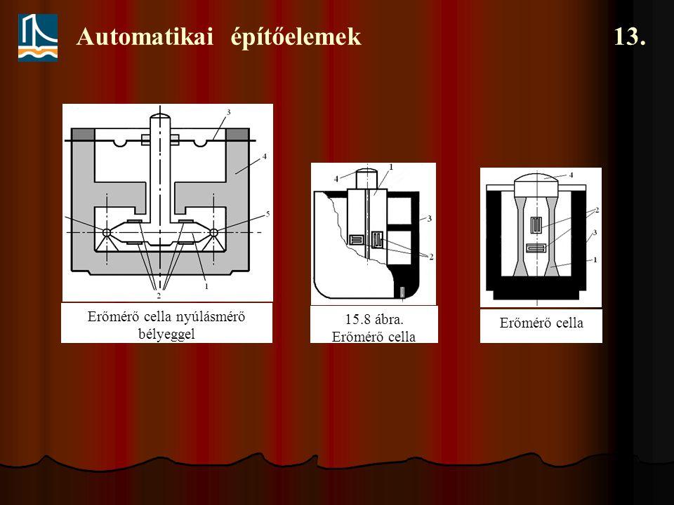 Automatikai építőelemek 13. cella 15.8 ábra. Erőmérő cella Erőmérő cella Erőmérő cella nyúlásmérő bélyeggel