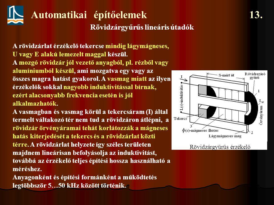 Automatikai építőelemek 13. Rövidzárgyűrűs lineáris útadók Rövidzárgyűrűs érzékelő A rövidzárlat érzékelő tekercse mindig lágymágneses, U vagy E alakú