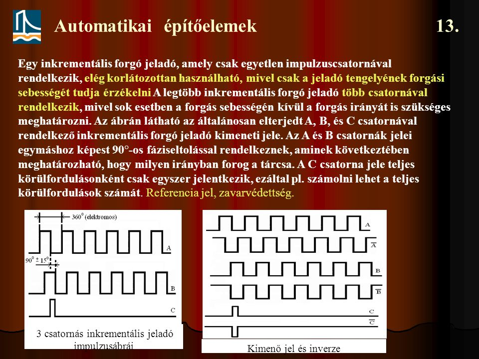 Automatikai építőelemek 13. Egy inkrementális forgó jeladó, amely csak egyetlen impulzuscsatornával rendelkezik, elég korlátozottan használható, mivel