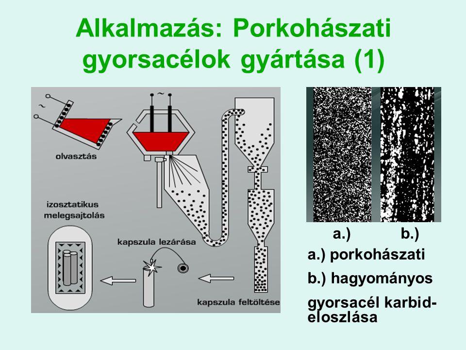 Alkalmazás: Porkohászati gyorsacélok gyártása (1) a.)b.) a.) porkohászati b.) hagyományos gyorsacél karbid- eloszlása