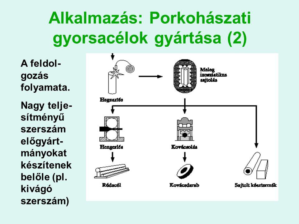 Alkalmazás: Porkohászati gyorsacélok gyártása (2) A feldol- gozás folyamata.