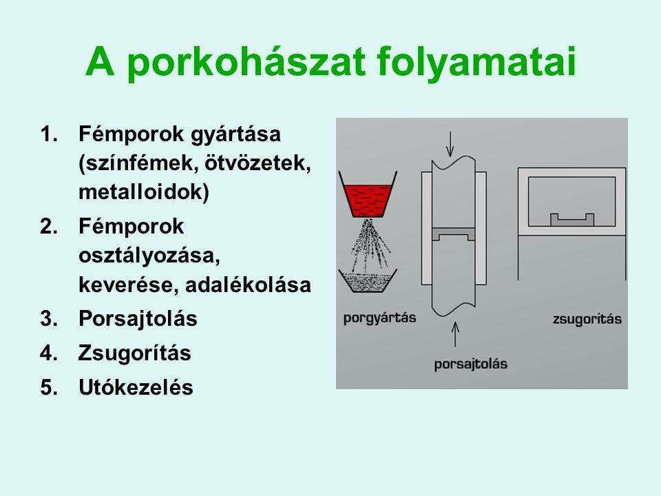 A porkohászat folyamatai 1.Fémporok gyártása (színfémek, ötvözetek, metalloidok) 2.Fémporok osztályozása, keverése, adalékolása 3.Porsajtolás 4.Zsugorítás 5.Utókezelés