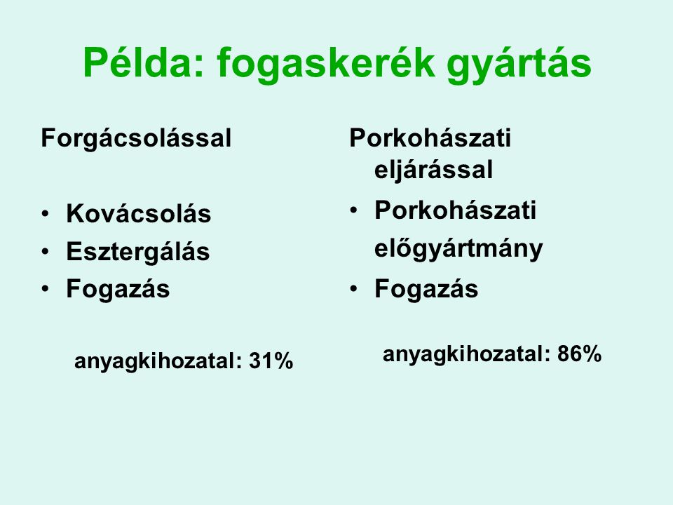 Példa: fogaskerék gyártás Forgácsolással Kovácsolás Esztergálás Fogazás anyagkihozatal: 31% Porkohászati eljárással Porkohászati előgyártmány Fogazás anyagkihozatal: 86%