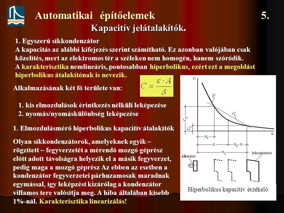 Automatikai építőelemek 5. Kapacitív jelátalakítók. 1. Egyszerű síkkondenzátor A kapacitás az alábbi kifejezés szerint számítható. Ez azonban valójába