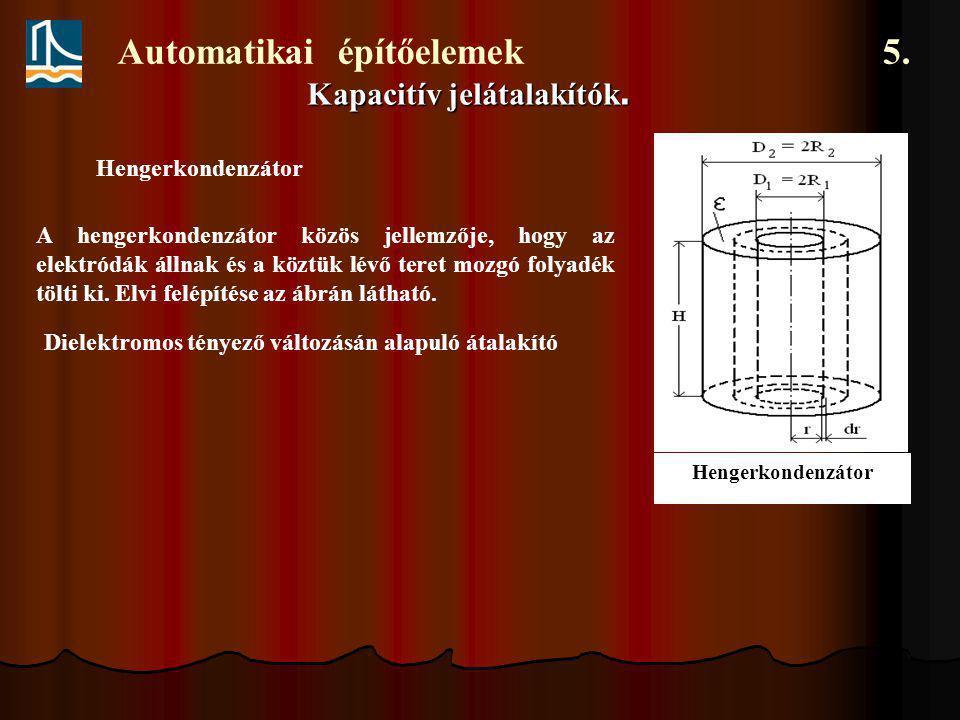 Automatikai építőelemek 5. Kapacitív jelátalakítók. Hengerkondenzátor A hengerkondenzátor közös jellemzője, hogy az elektródák állnak és a köztük lévő