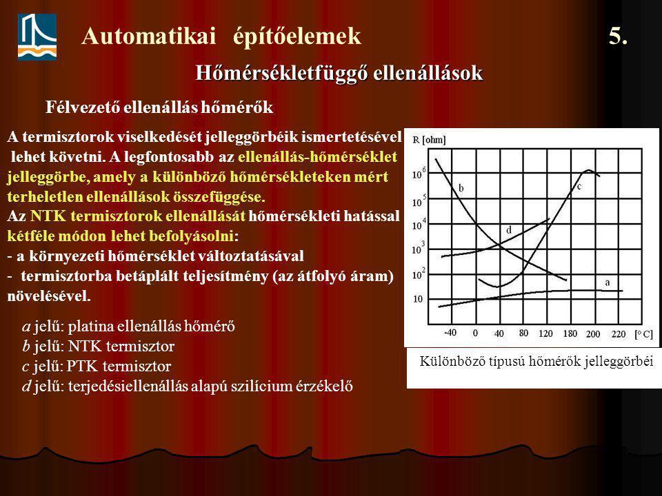 Automatikai építőelemek 5. Hőmérsékletfüggő ellenállások Félvezető ellenállás hőmérők. Különböző típusú hőmérők jelleggörbéi A termisztorok viselkedés