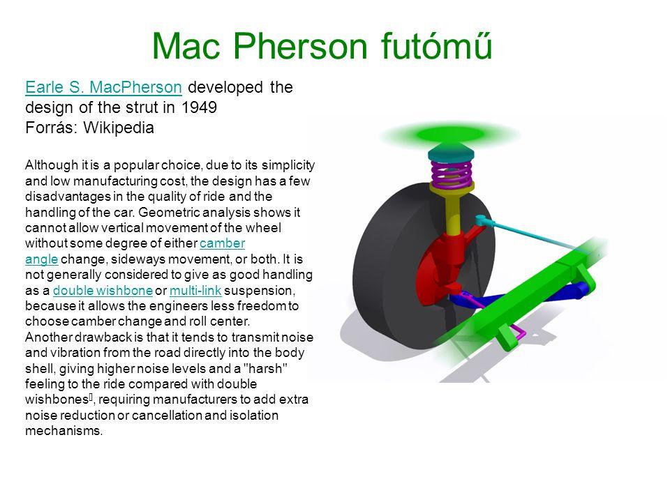 Mac Pherson futómű Earle S.MacPhersonEarle S.