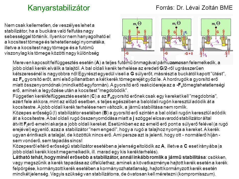 Kanyarstabilizátor Forrás: Dr. Lévai Zoltán BME Nem csak kellemetlen, de veszélyes lehet a stabilizátor, ha a buckára való felfutás nagy sebességgel t