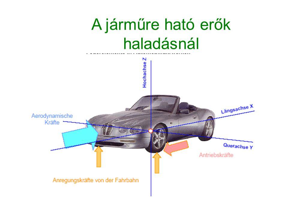 A járműre ható erők haladásnál