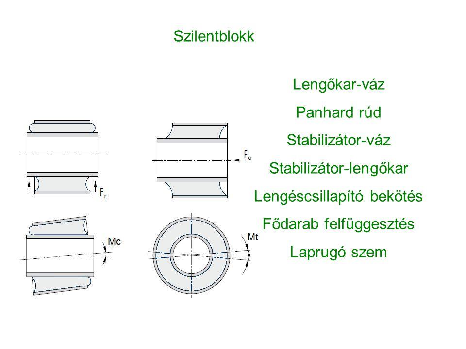 Szilentblokk Lengőkar-váz Panhard rúd Stabilizátor-váz Stabilizátor-lengőkar Lengéscsillapító bekötés Fődarab felfüggesztés Laprugó szem