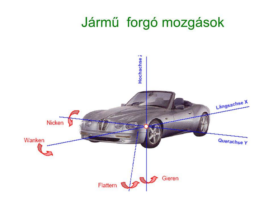 Jármű forgó mozgások