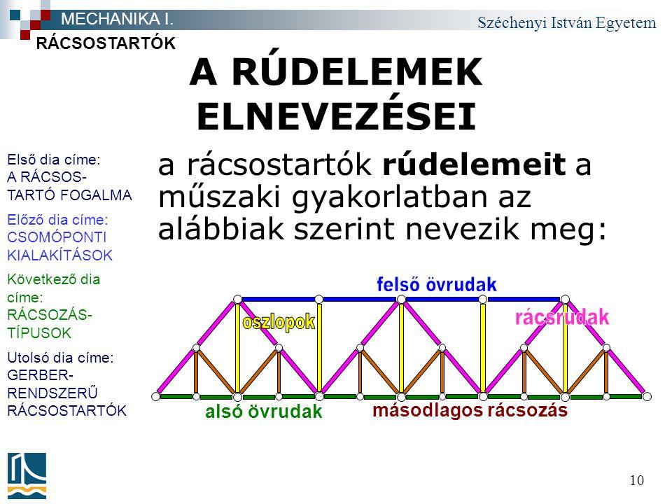 Széchenyi István Egyetem 10 A RÚDELEMEK ELNEVEZÉSEI a rácsostartók rúdelemeit a műszaki gyakorlatban az alábbiak szerint nevezik meg: RÁCSOSTARTÓK MECHANIKA I.