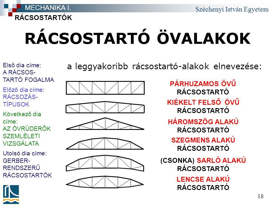 Széchenyi István Egyetem 18 RÁCSOSTARTÓ ÖVALAKOK RÁCSOSTARTÓK MECHANIKA I.