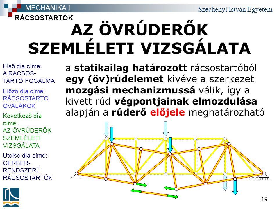 Széchenyi István Egyetem 19 AZ ÖVRÚDERŐK SZEMLÉLETI VIZSGÁLATA a statikailag határozott rácsostartóból egy (öv)rúdelemet kivéve a szerkezet mozgási mechanizmussá válik, így a kivett rúd végpontjainak elmozdulása alapján a rúderő előjele meghatározható RÁCSOSTARTÓK MECHANIKA I.