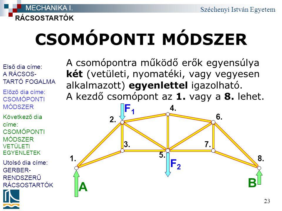 Széchenyi István Egyetem 23 CSOMÓPONTI MÓDSZER A csomópontra működő erők egyensúlya két (vetületi, nyomatéki, vagy vegyesen alkalmazott) egyenlettel igazolható.