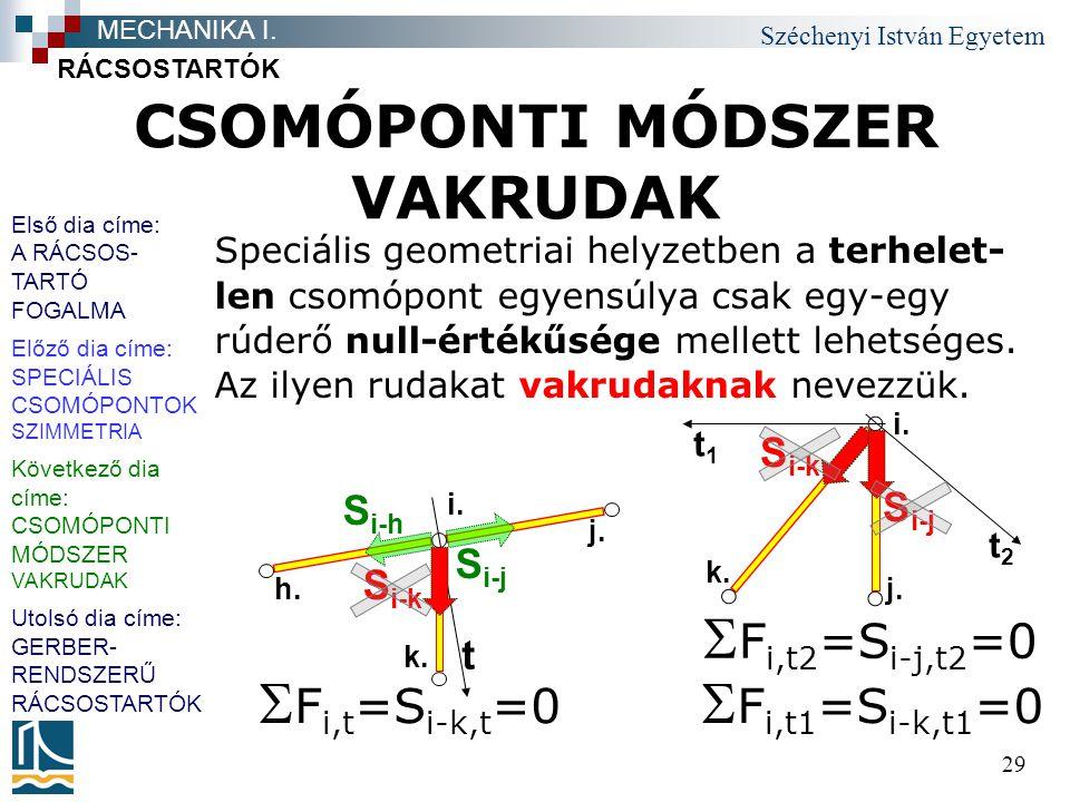 Széchenyi István Egyetem 29 CSOMÓPONTI MÓDSZER VAKRUDAK Speciális geometriai helyzetben a terhelet- len csomópont egyensúlya csak egy-egy rúderő null-értékűsége mellett lehetséges.