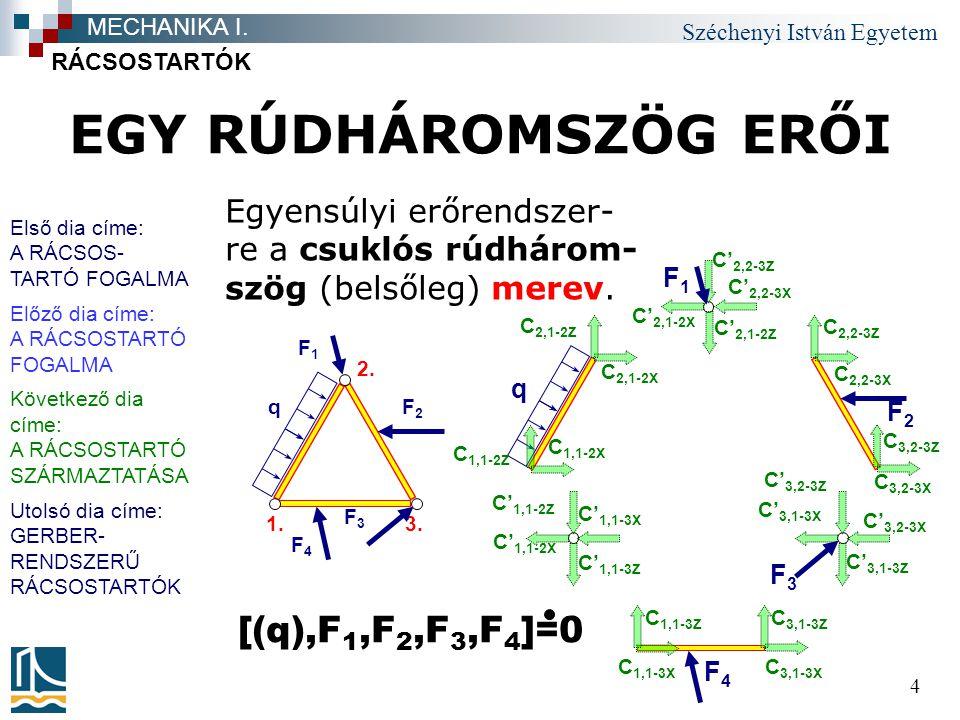 Széchenyi István Egyetem 4 EGY RÚDHÁROMSZÖG ERŐI Egyensúlyi erőrendszer- re a csuklós rúdhárom- szög (belsőleg) merev. RÁCSOSTARTÓK MECHANIKA I. F3F3