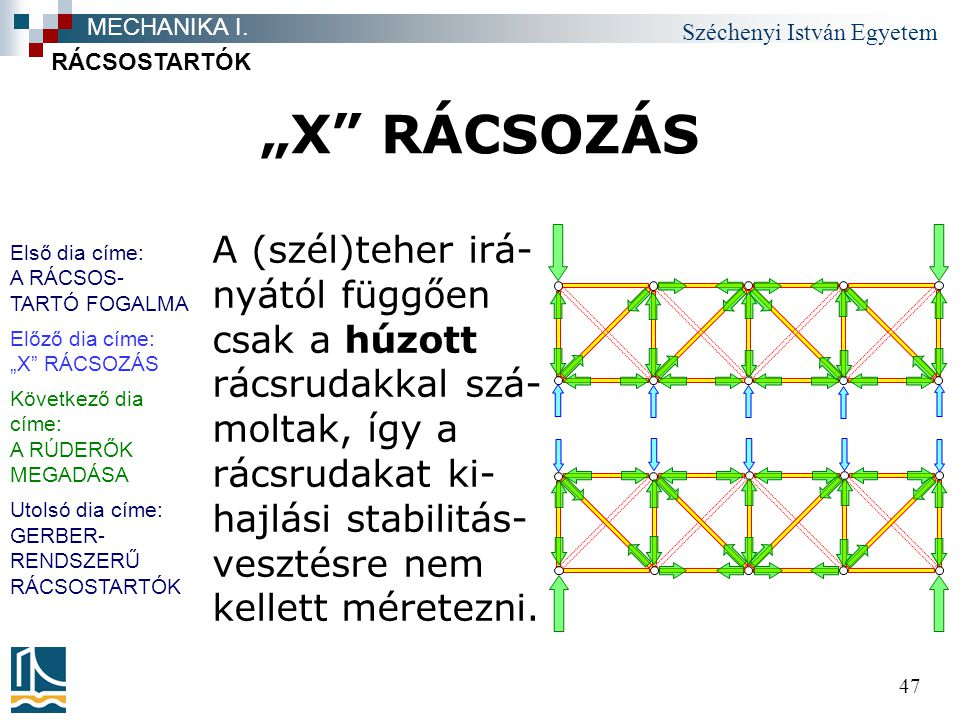 """Széchenyi István Egyetem 47 """"X"""" RÁCSOZÁS A (szél)teher irá- nyától függően csak a húzott rácsrudakkal szá- moltak, így a rácsrudakat ki- hajlási stabi"""