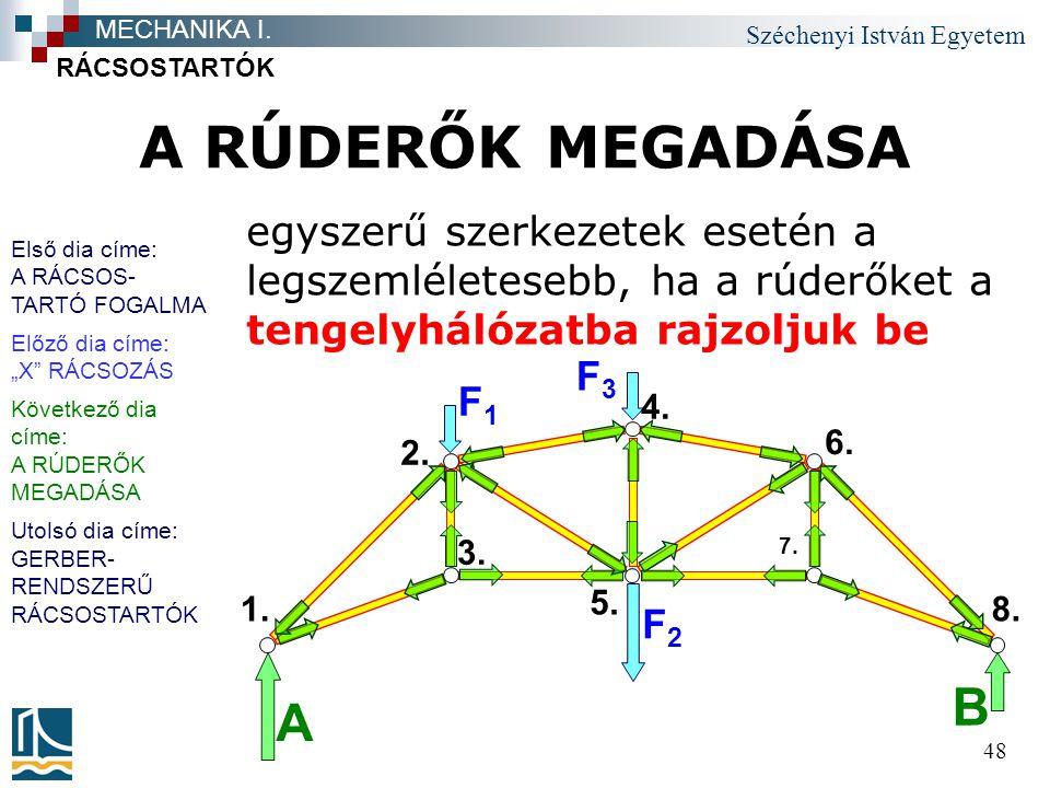 Széchenyi István Egyetem 48 A RÚDERŐK MEGADÁSA egyszerű szerkezetek esetén a legszemléletesebb, ha a rúderőket a tengelyhálózatba rajzoljuk be RÁCSOSTARTÓK MECHANIKA I.