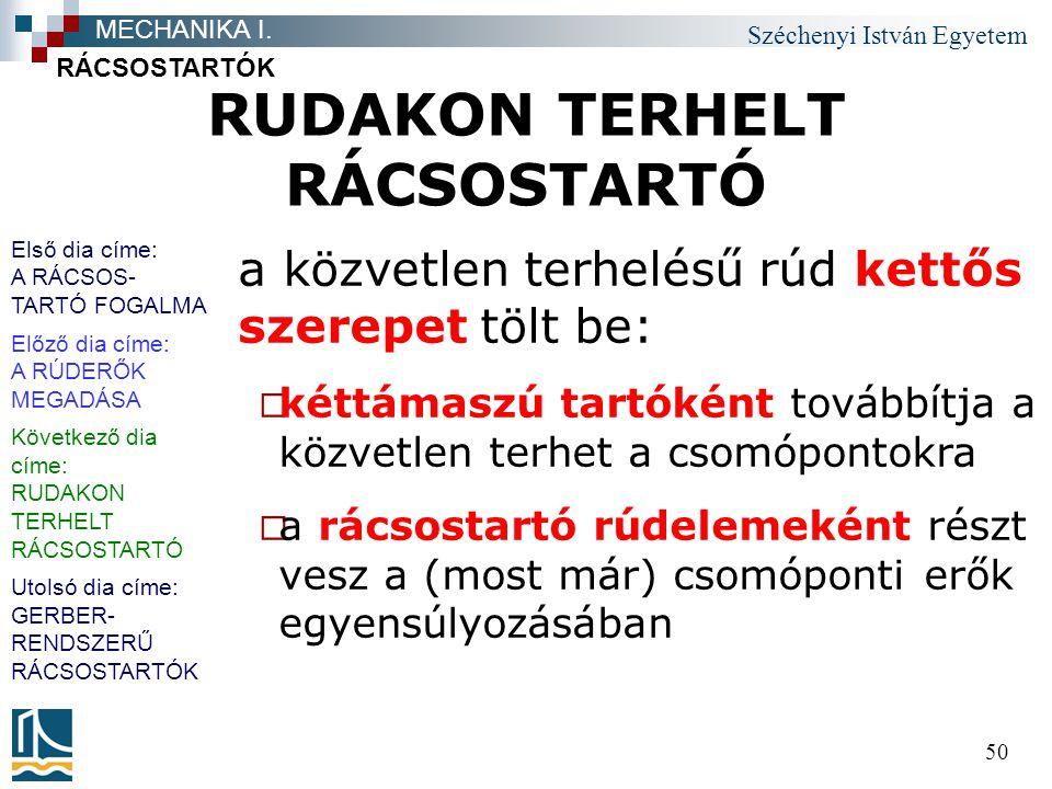Széchenyi István Egyetem 50 RUDAKON TERHELT RÁCSOSTARTÓ RÁCSOSTARTÓK MECHANIKA I. a közvetlen terhelésű rúd kettős szerepet tölt be:  kéttámaszú tart