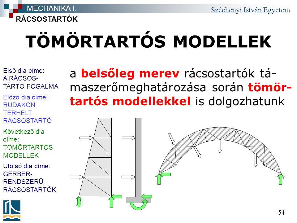 Széchenyi István Egyetem 54 TÖMÖRTARTÓS MODELLEK a belsőleg merev rácsostartók tá- maszerőmeghatározása során tömör- tartós modellekkel is dolgozhatun
