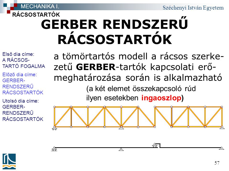 Széchenyi István Egyetem 57 GERBER RENDSZERŰ RÁCSOSTARTÓK RÁCSOSTARTÓK MECHANIKA I. a tömörtartós modell a rácsos szerke- zetű GERBER-tartók kapcsolat