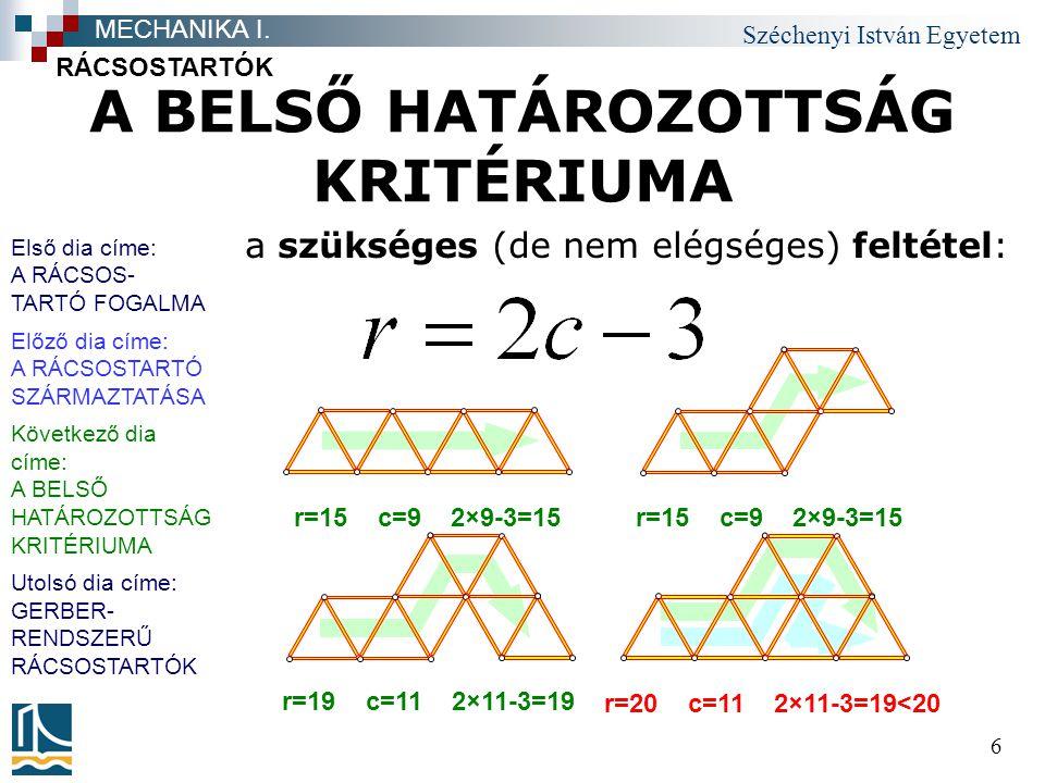 Széchenyi István Egyetem 6 A BELSŐ HATÁROZOTTSÁG KRITÉRIUMA a szükséges (de nem elégséges) feltétel: RÁCSOSTARTÓK MECHANIKA I. r=20 c=11 2×11-3=19<20